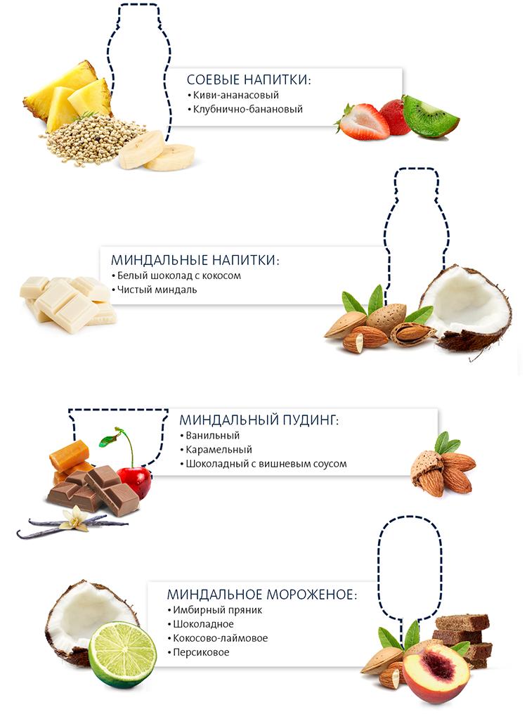 поставщики продуктов для здорового питания